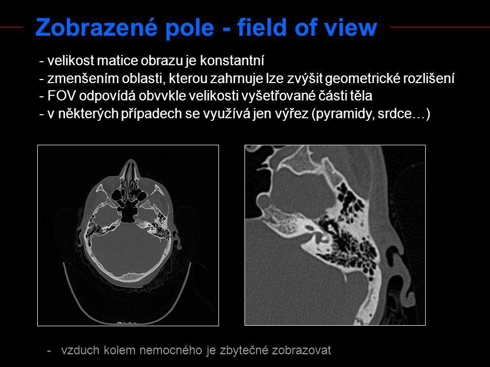 Zobrazené pole - field of view