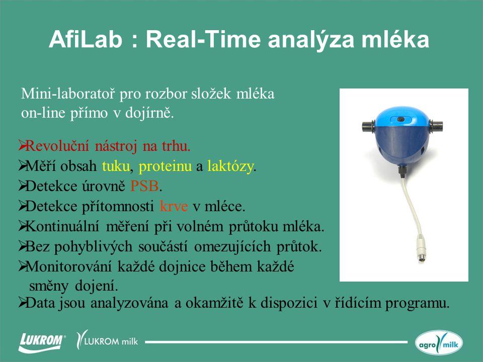 AfiLab : Real-Time analýza mléka