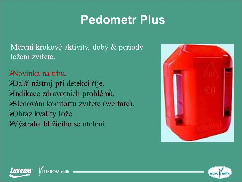 Pedometr Plus Měření krokové aktivity, doby & periody ležení zvířete.