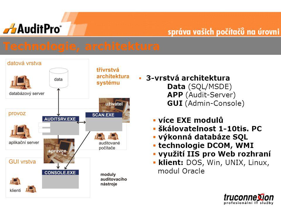 Technologie, architektura