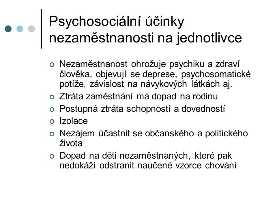 Psychosociální účinky nezaměstnanosti na jednotlivce