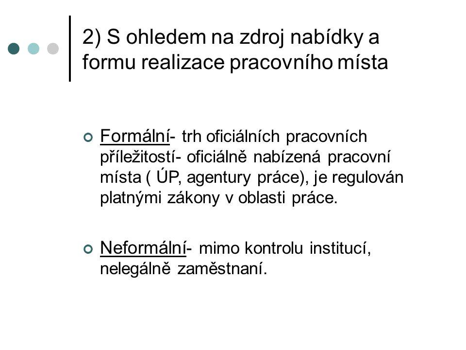 2) S ohledem na zdroj nabídky a formu realizace pracovního místa