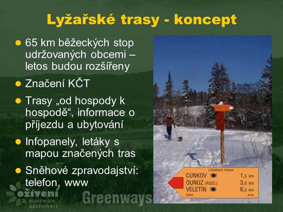 Lyžařské trasy - koncept