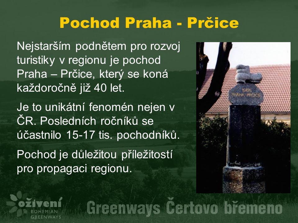 Pochod Praha - Prčice Nejstarším podnětem pro rozvoj turistiky v regionu je pochod Praha – Prčice, který se koná každoročně již 40 let.