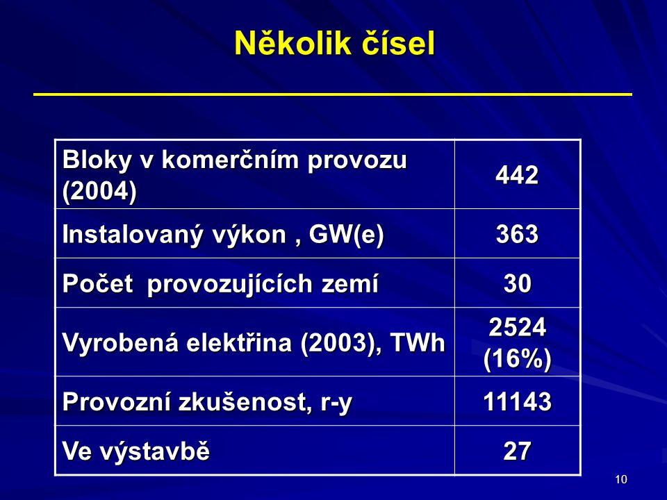 Několik čísel Bloky v komerčním provozu (2004) 442