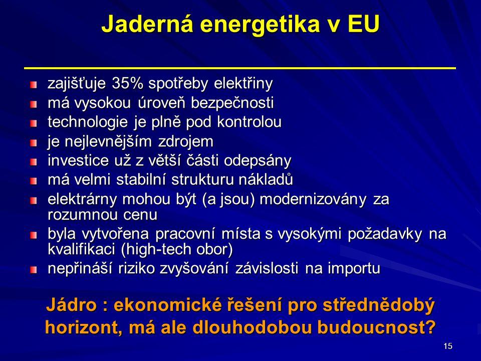 Jaderná energetika v EU