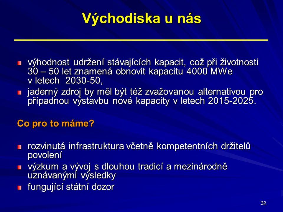 Východiska u nás výhodnost udržení stávajících kapacit, což při životnosti 30 – 50 let znamená obnovit kapacitu 4000 MWe v letech 2030-50,