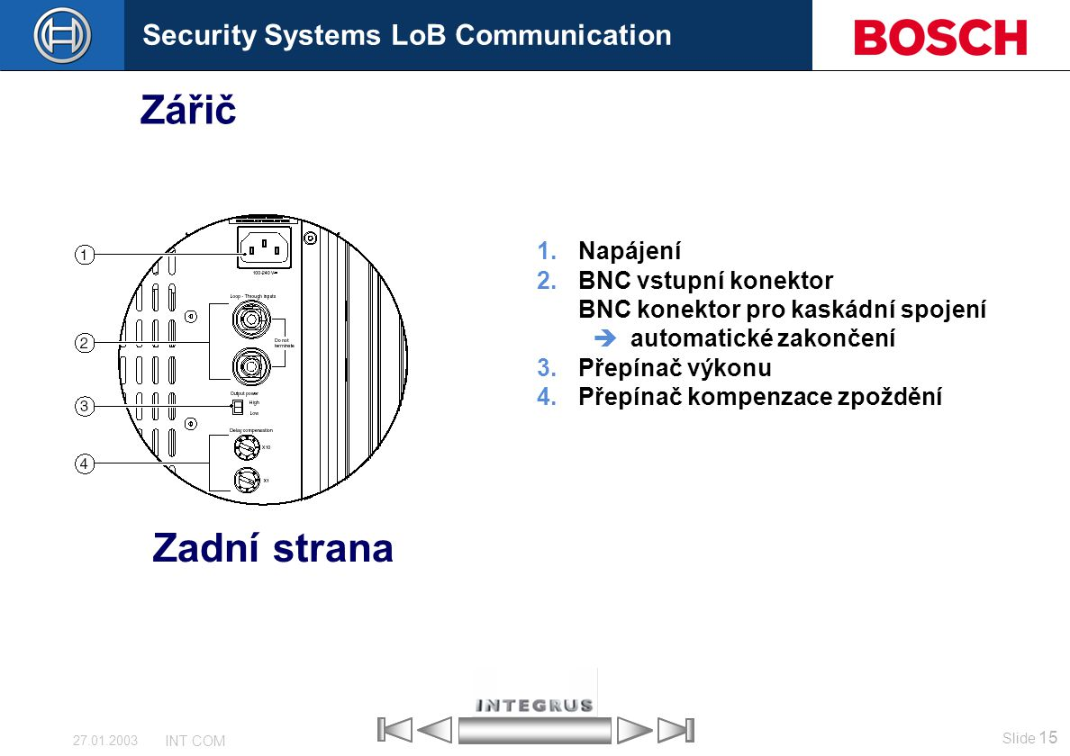 Zářič Zadní strana Napájení BNC vstupní konektor