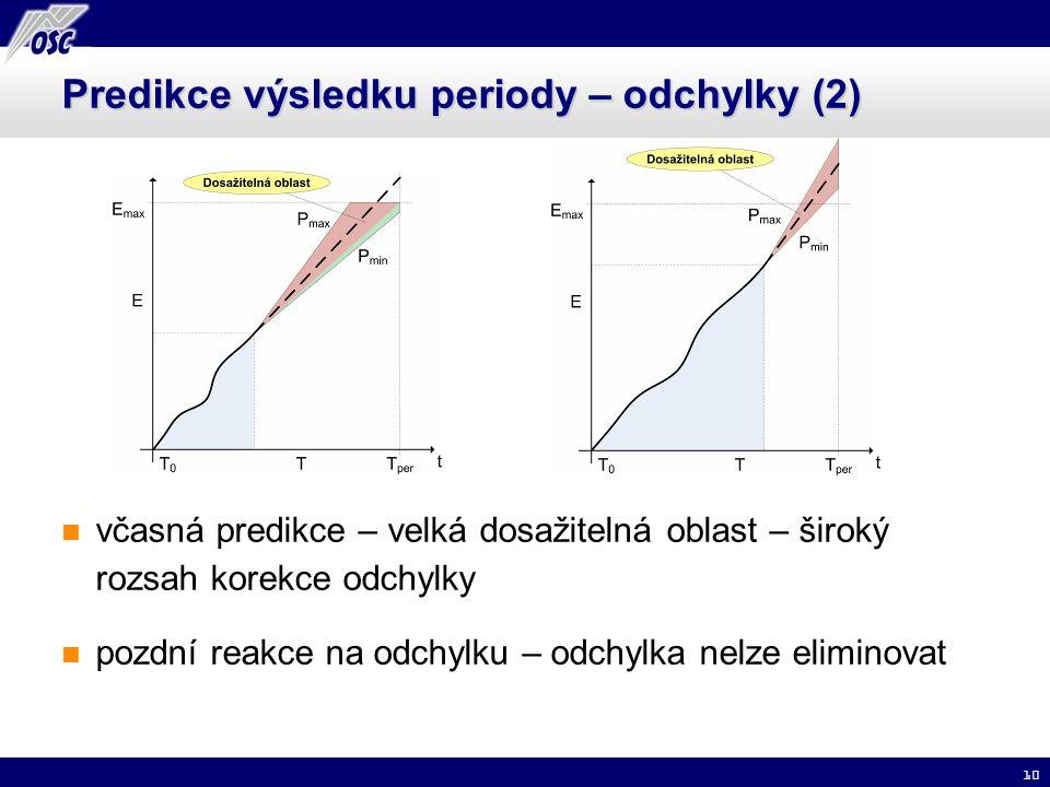 Predikce výsledku periody – odchylky (2)