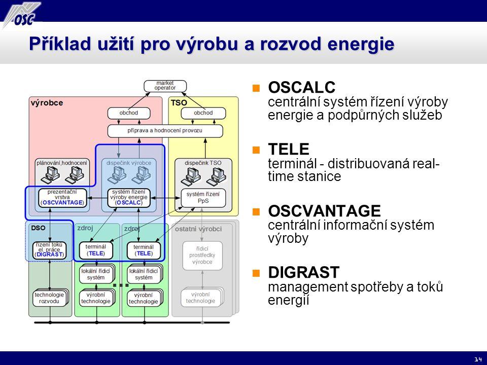 Příklad užití pro výrobu a rozvod energie