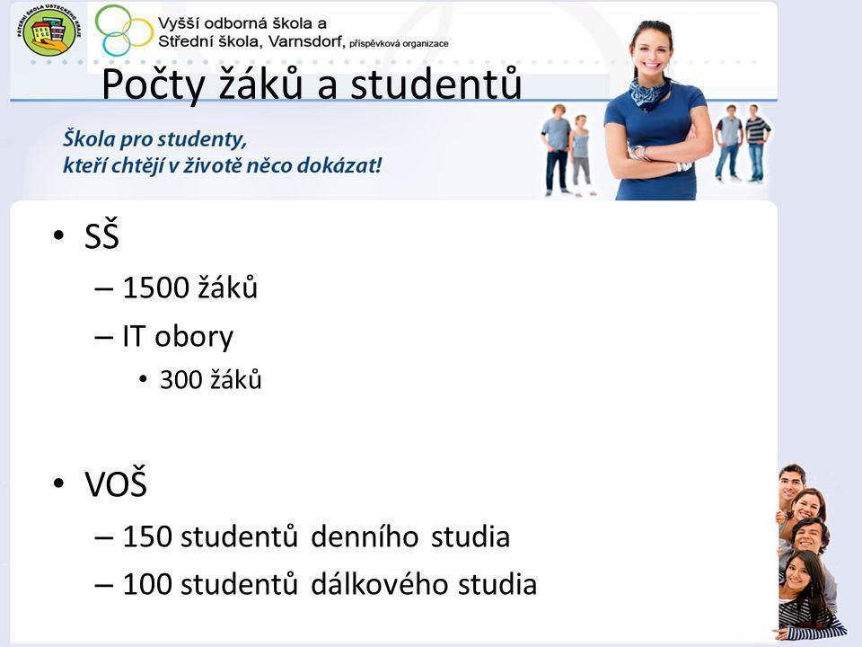 Počty žáků a studentů SŠ VOŠ 1500 žáků IT obory