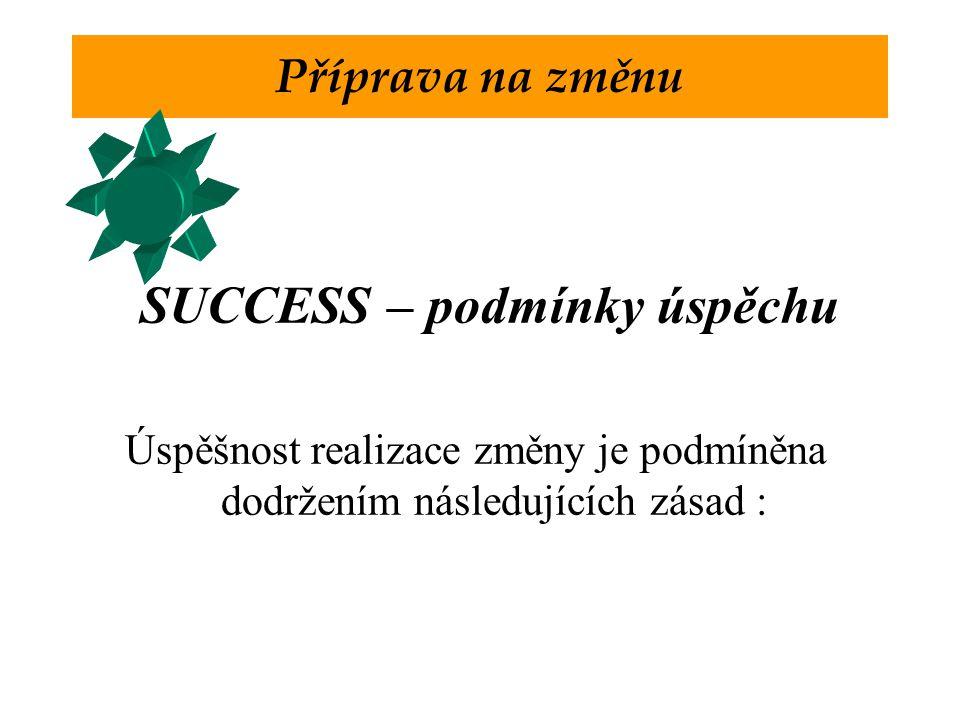 Úspěšnost realizace změny je podmíněna dodržením následujících zásad :