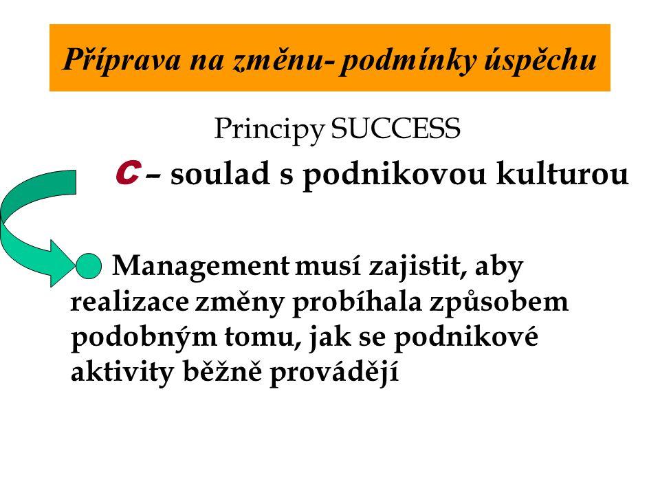 Příprava na změnu- podmínky úspěchu