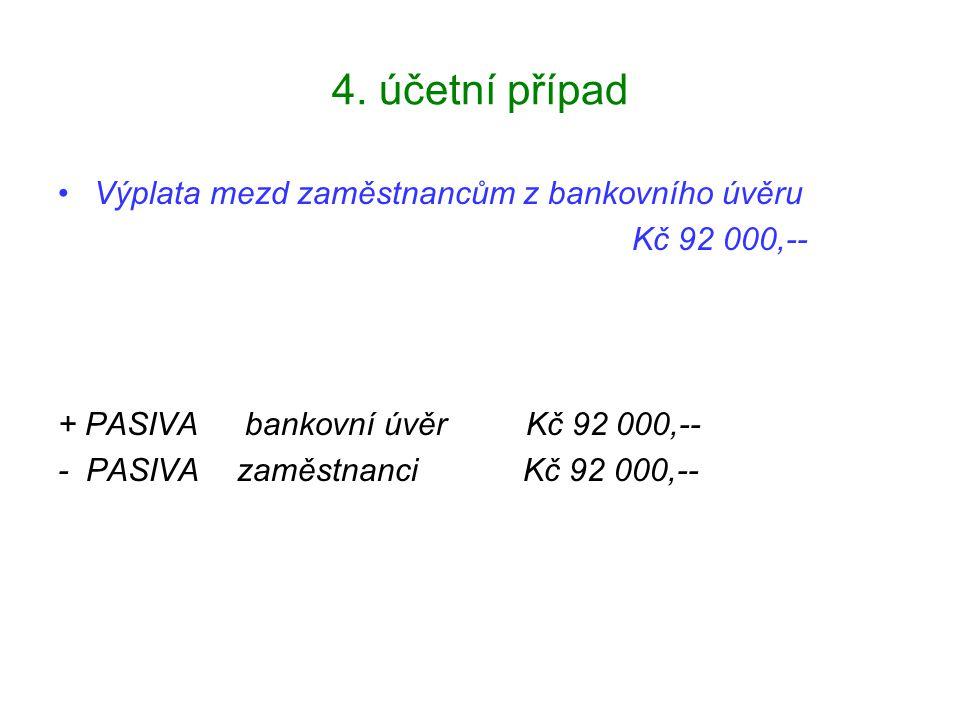 4. účetní případ Výplata mezd zaměstnancům z bankovního úvěru