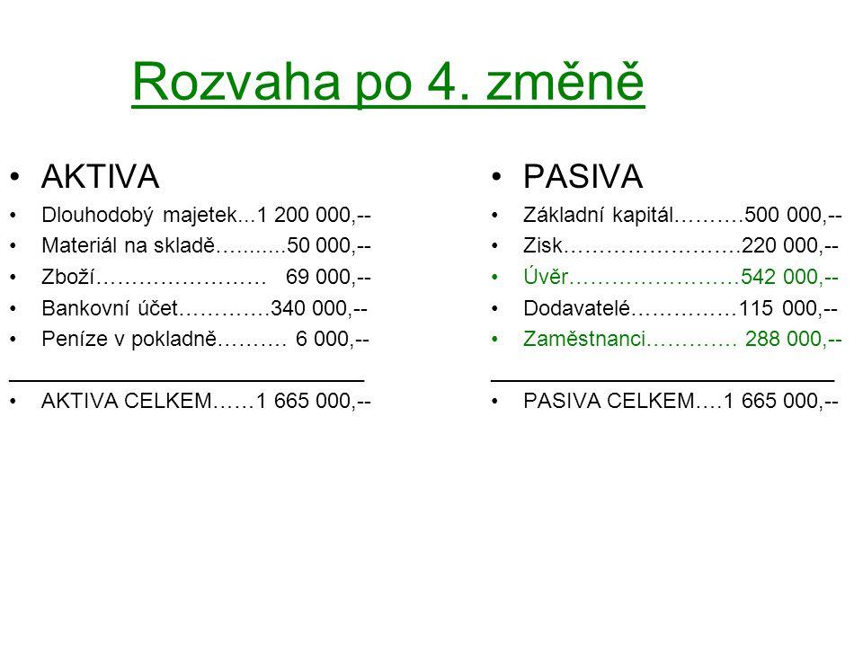 Rozvaha po 4. změně AKTIVA PASIVA Dlouhodobý majetek...1 200 000,--