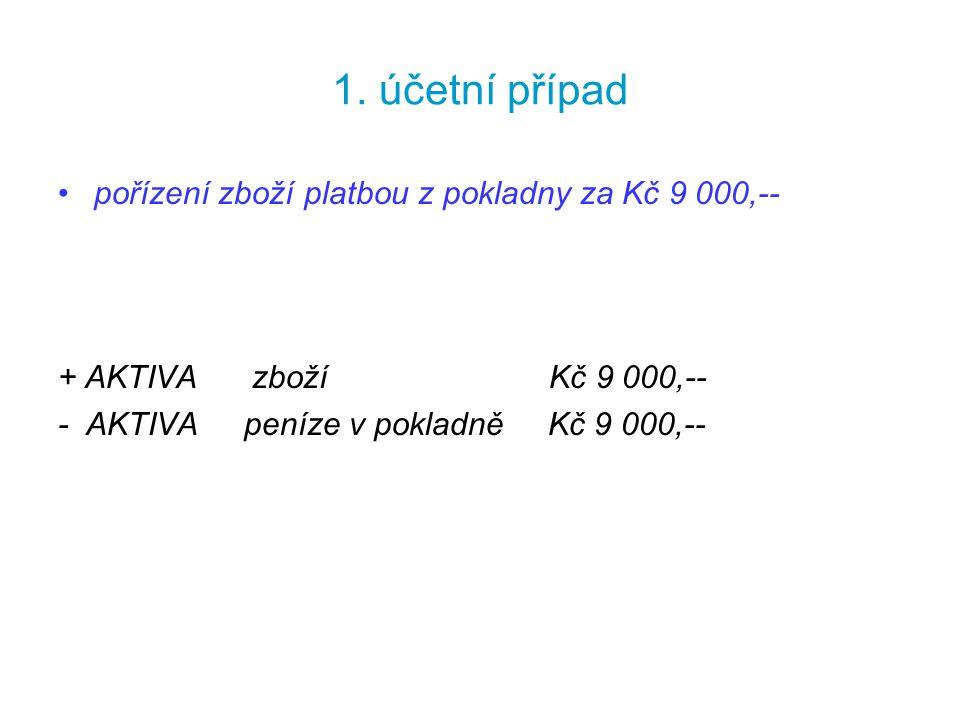 1. účetní případ pořízení zboží platbou z pokladny za Kč 9 000,--