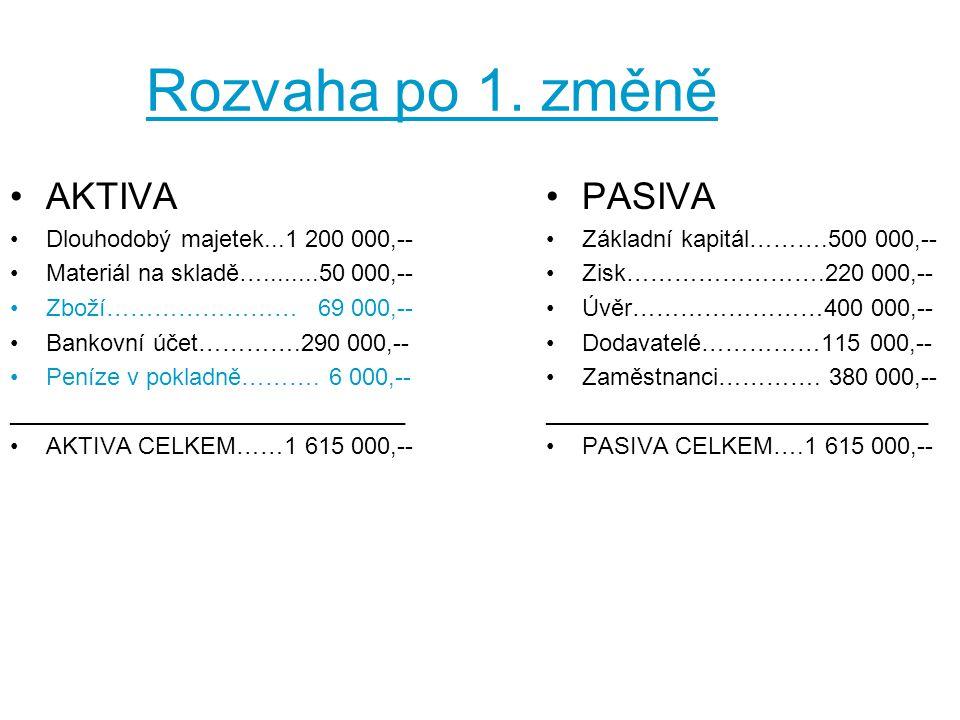 Rozvaha po 1. změně AKTIVA PASIVA Dlouhodobý majetek...1 200 000,--