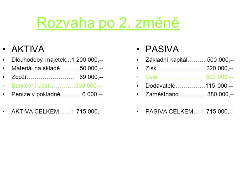 Rozvaha po 2. změně AKTIVA PASIVA Dlouhodobý majetek...1 200 000,--