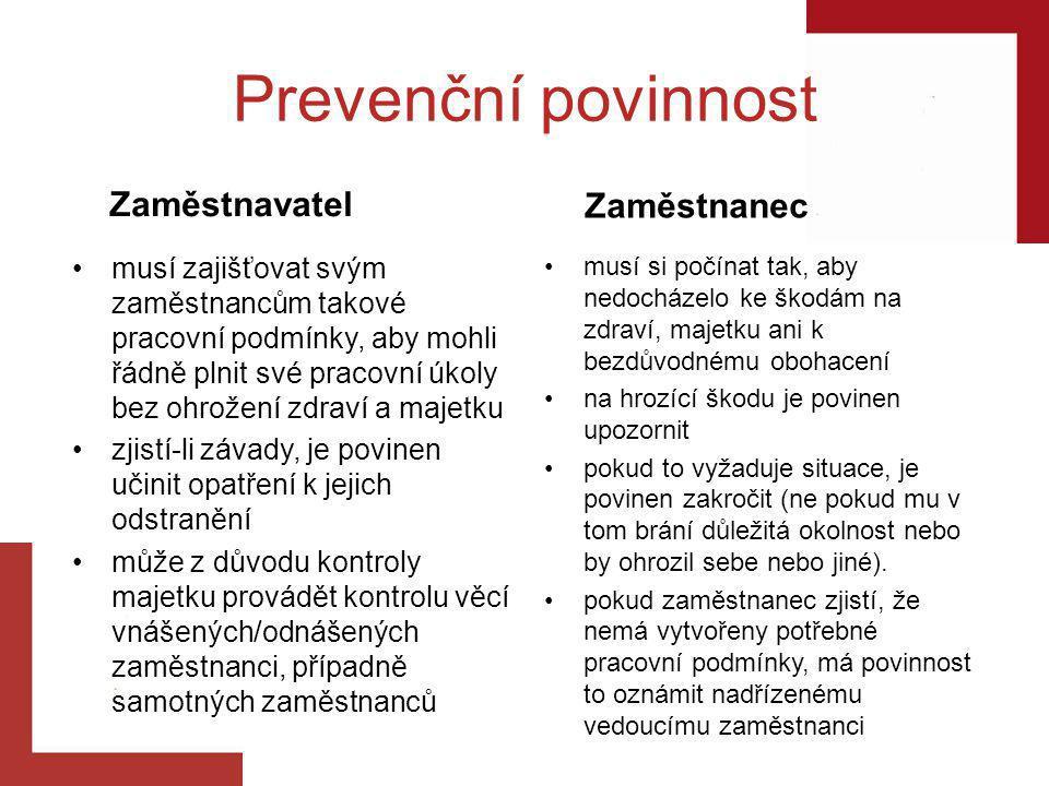 Prevenční povinnost Zaměstnavatel Zaměstnanec
