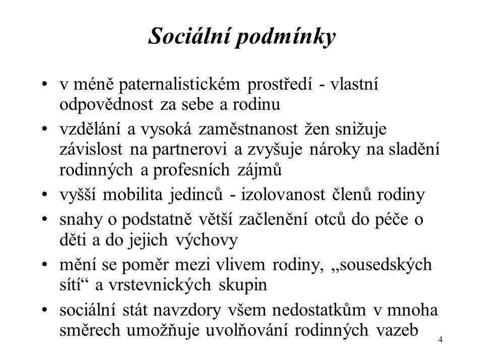 Sociální podmínky v méně paternalistickém prostředí - vlastní odpovědnost za sebe a rodinu.