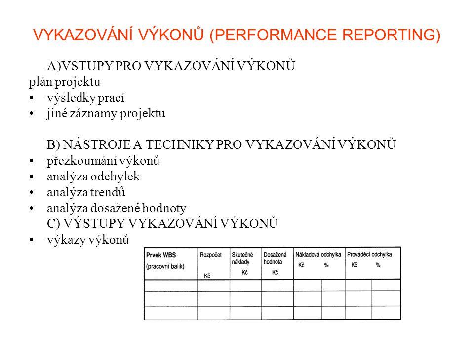 VYKAZOVÁNÍ VÝKONŮ (PERFORMANCE REPORTING)