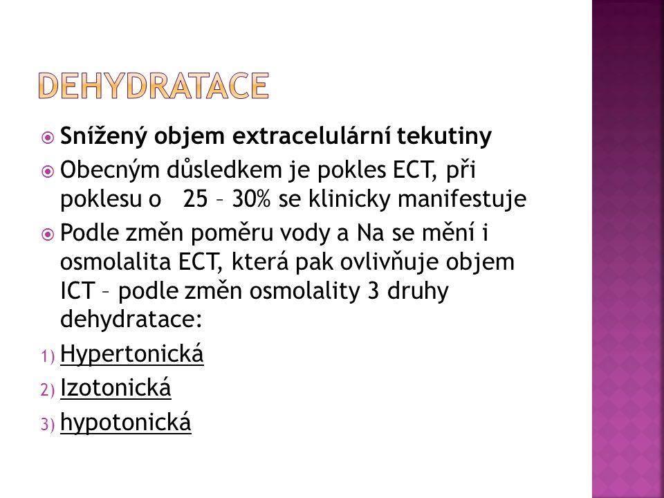 DEHYDRATACE Snížený objem extracelulární tekutiny