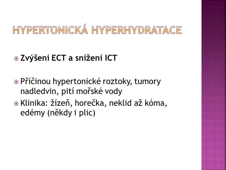 HYPERTONICKÁ HYPERHYDRATACE