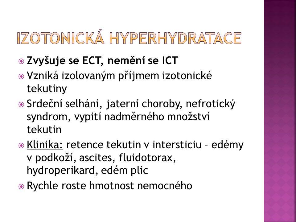 IZOTONICKÁ HYPERHYDRATACE