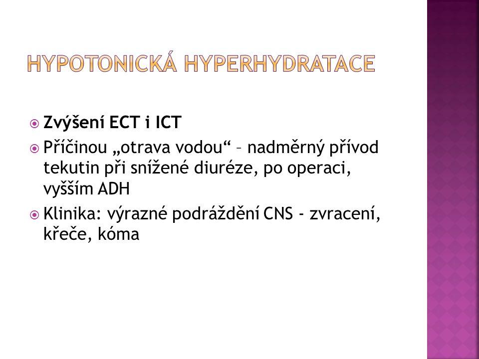 HYPOTONICKÁ HYPERHYDRATACE