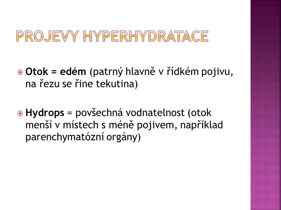 PROJEVY HYPERHYDRATACE