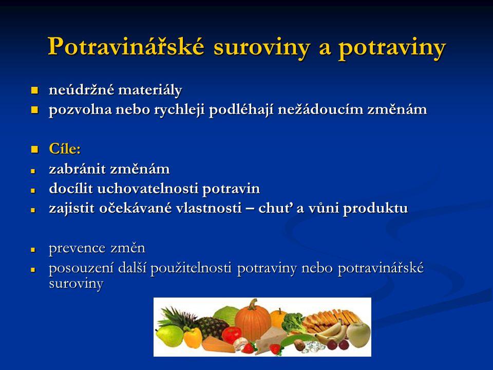 Potravinářské suroviny a potraviny
