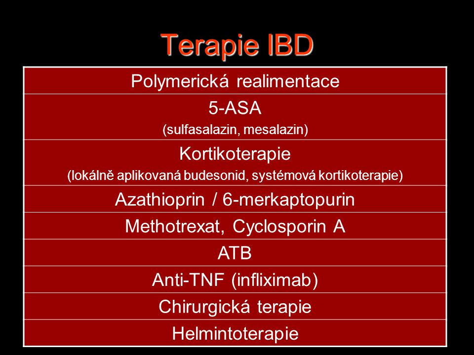 Terapie IBD Polymerická realimentace 5-ASA Kortikoterapie