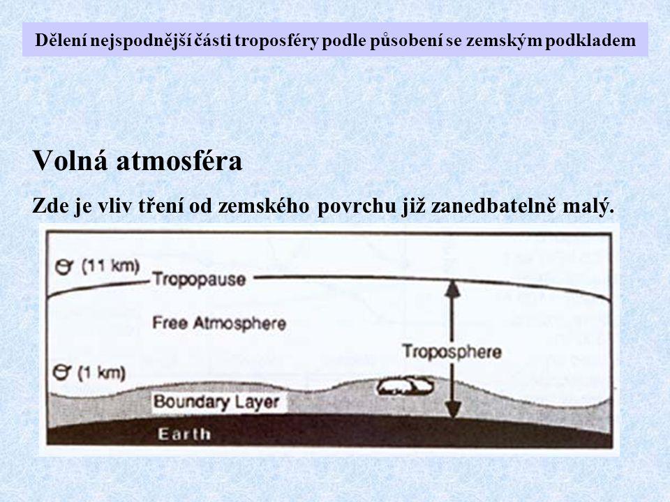 Zde je vliv tření od zemského povrchu již zanedbatelně malý.