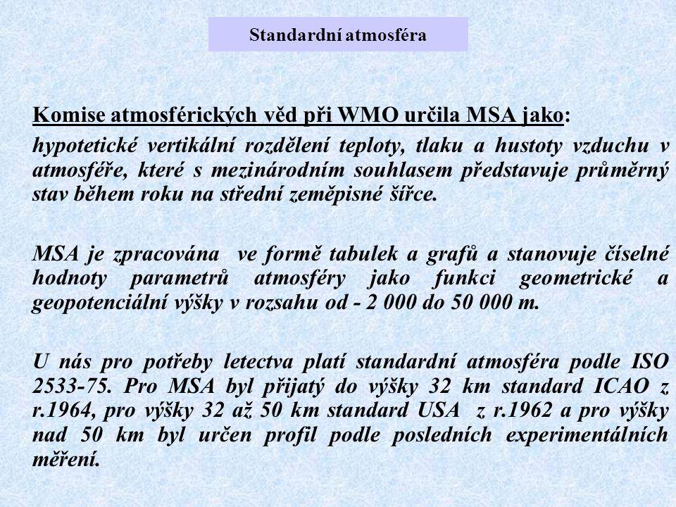 Komise atmosférických věd při WMO určila MSA jako: