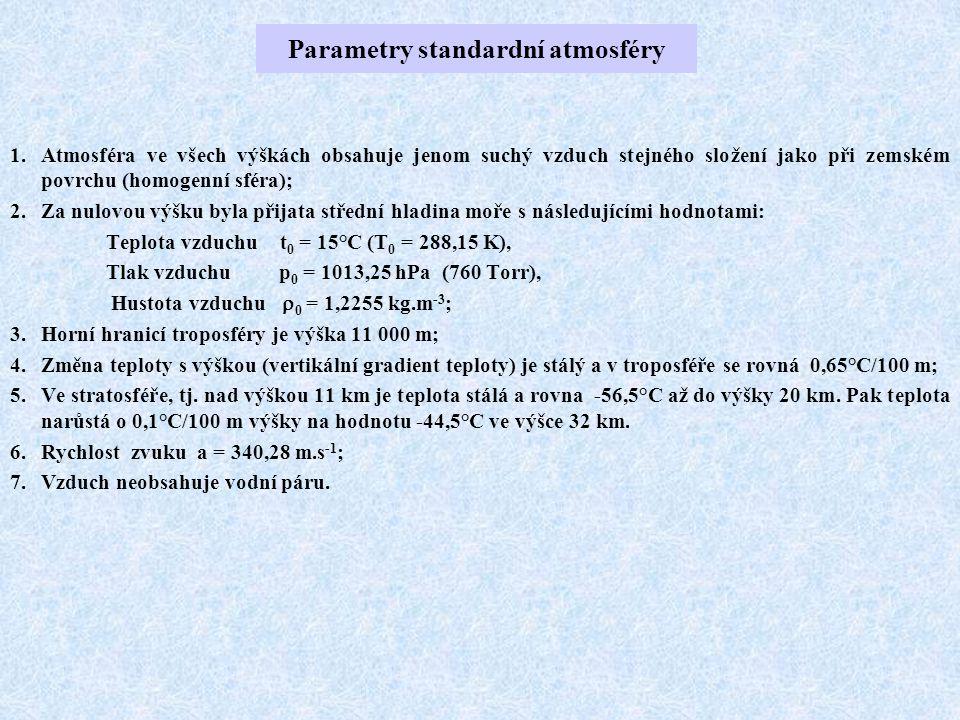 Parametry standardní atmosféry