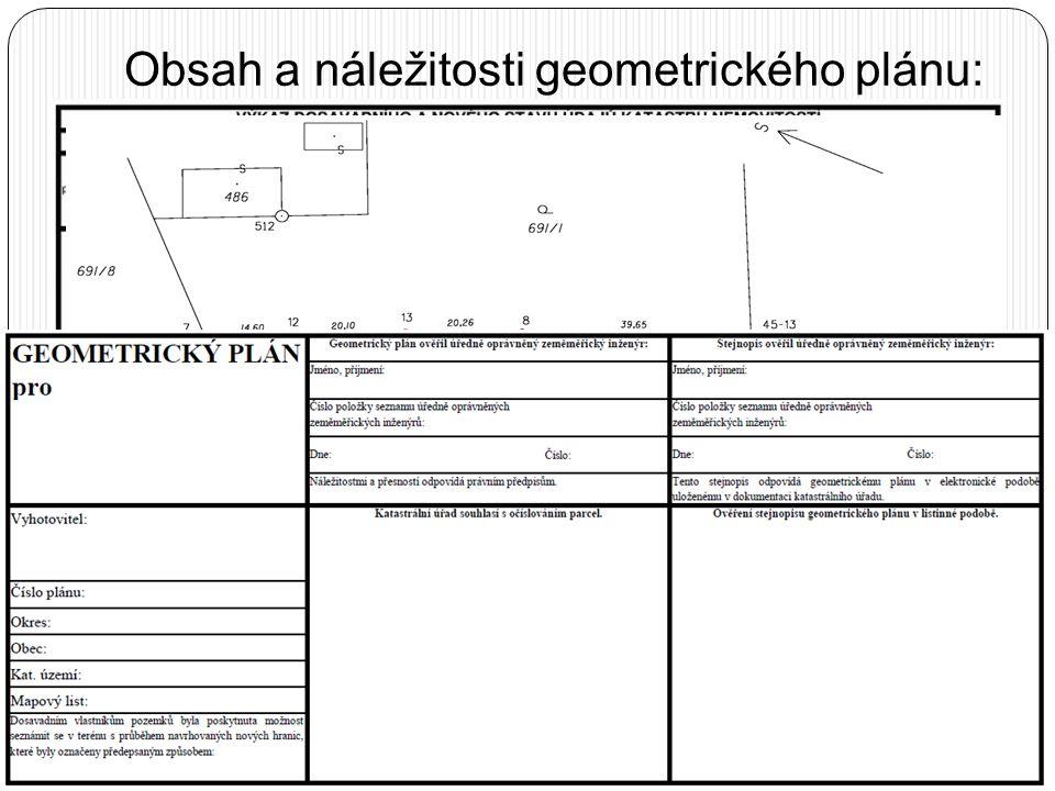 Obsah a náležitosti geometrického plánu: