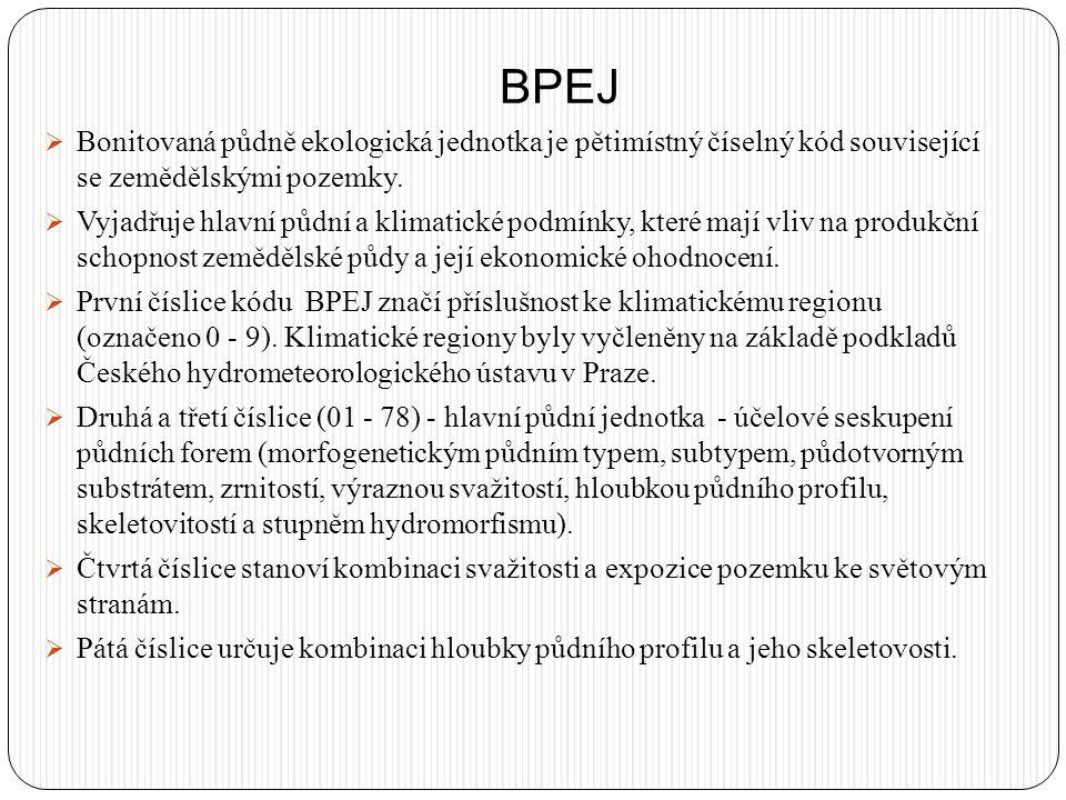 BPEJ Bonitovaná půdně ekologická jednotka je pětimístný číselný kód související se zemědělskými pozemky.