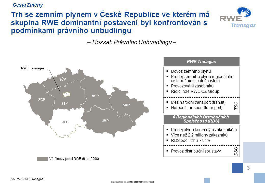 6 Regionálních Distribučních Společností (RDS)