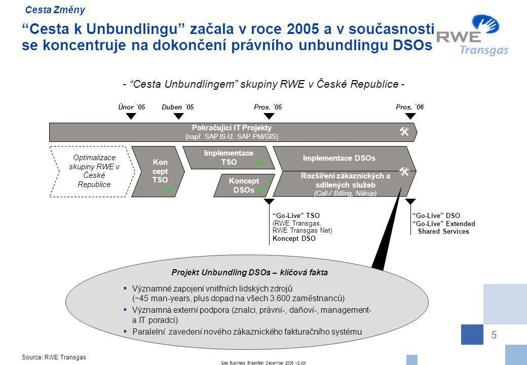 Projekt Unbundling DSOs – klíčová fakta