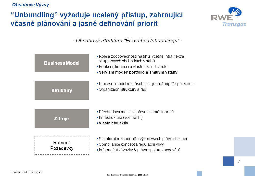 - Obsahová Struktura Právního Unbundlingu -
