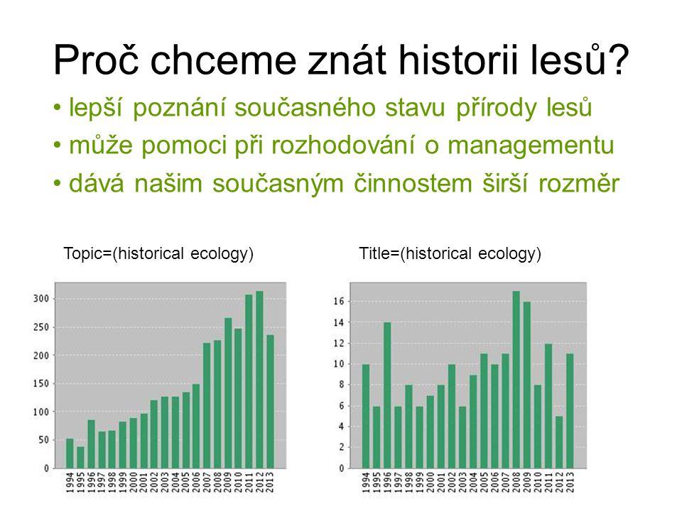 Proč chceme znát historii lesů