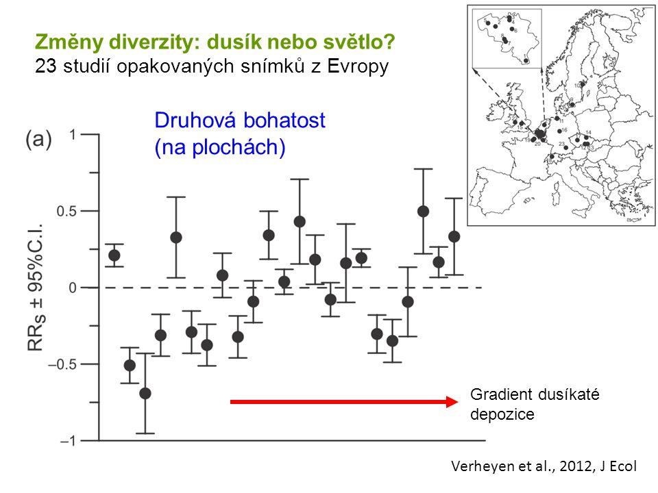 Druhová bohatost (na plochách) Změny diverzity: dusík nebo světlo
