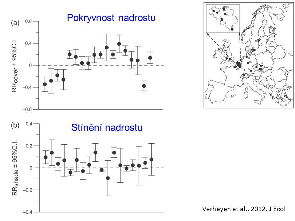 Pokryvnost nadrostu Stínění nadrostu Verheyen et al., 2012, J Ecol