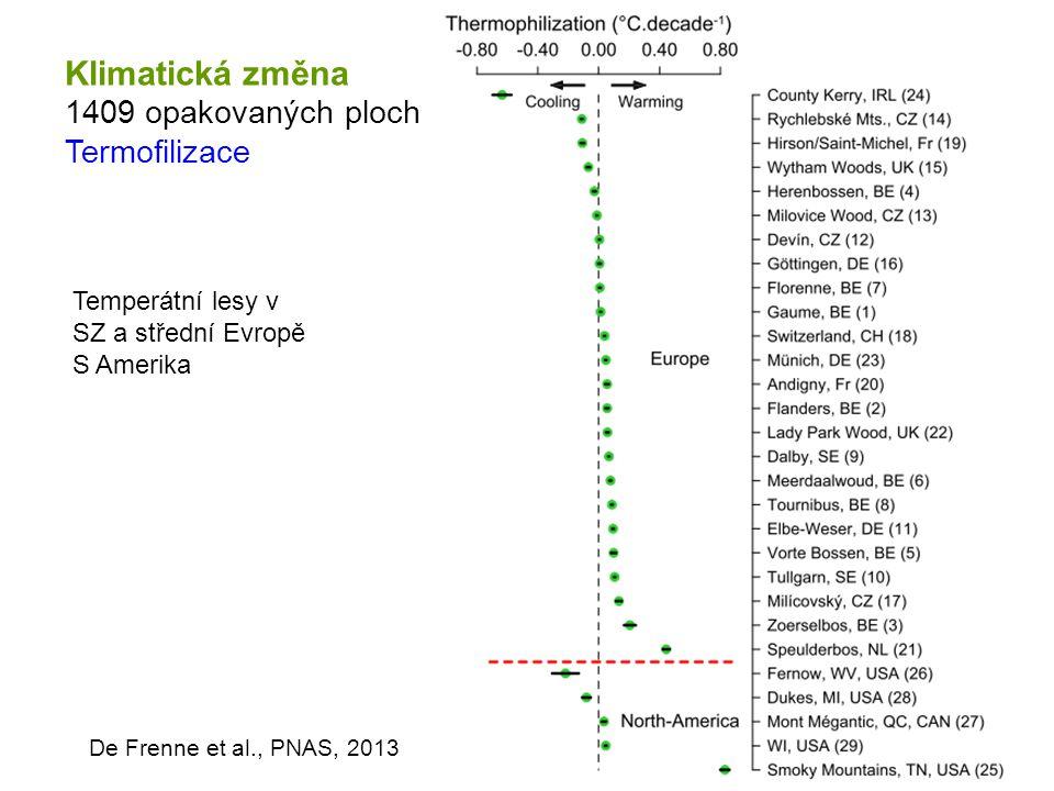 Klimatická změna 1409 opakovaných ploch Termofilizace