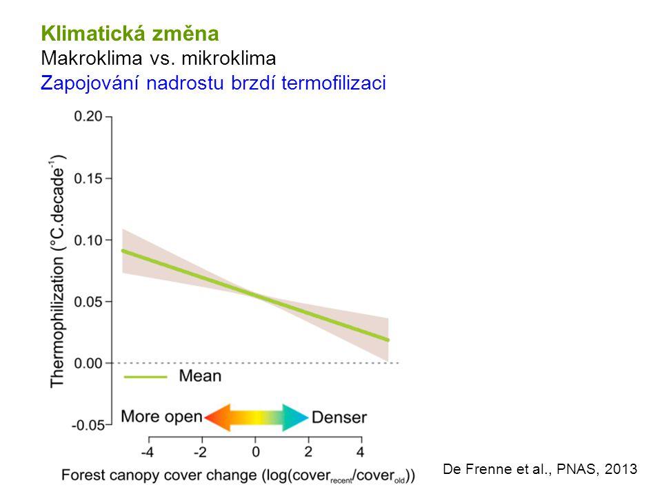 Klimatická změna Makroklima vs. mikroklima