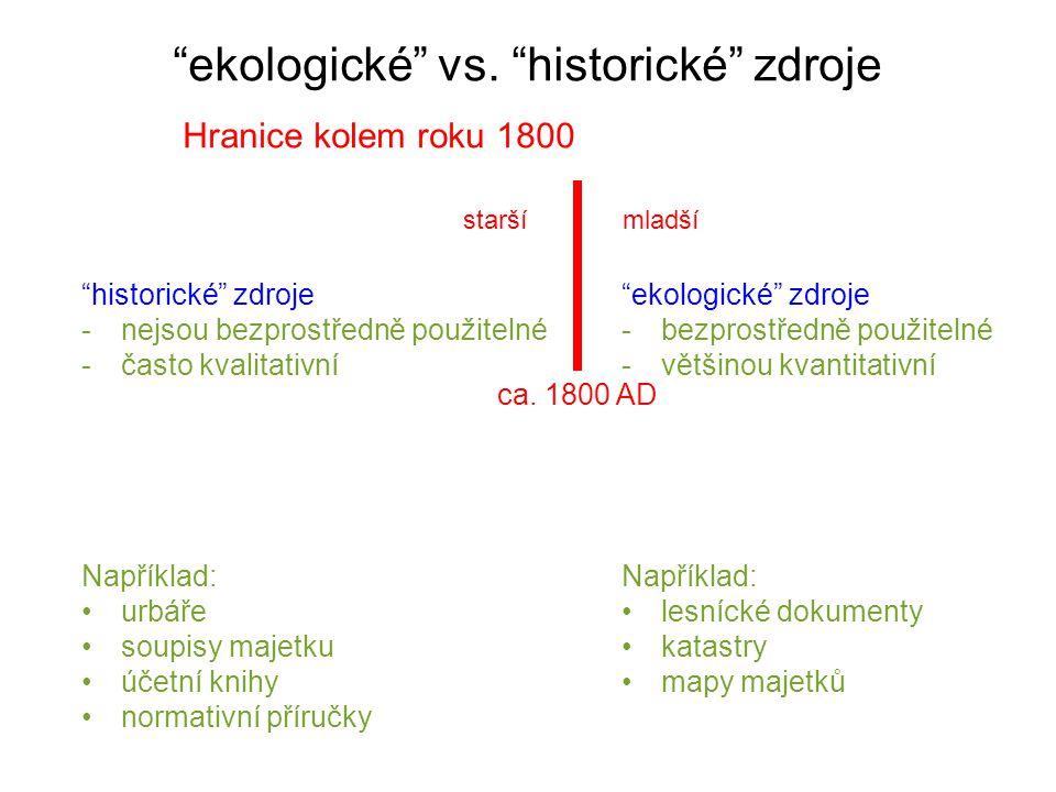ekologické vs. historické zdroje