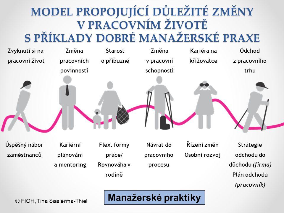 Model propojující důležité změny v pracovním životě