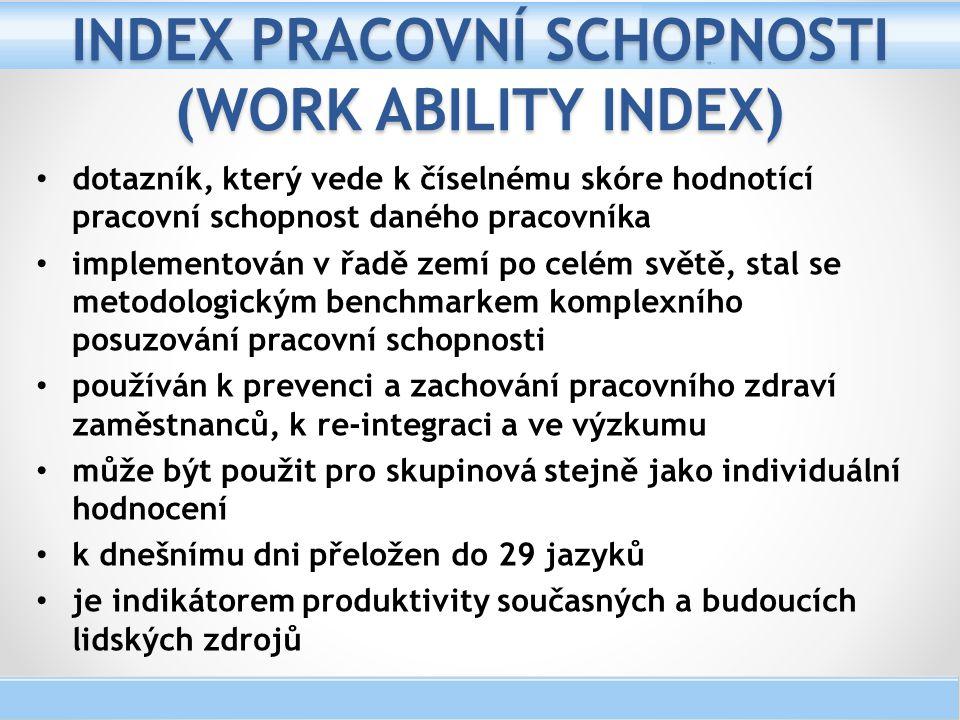 Index pracovní schopnosti (Work Ability Index)