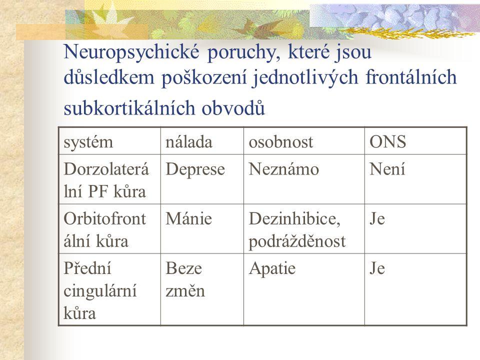 Neuropsychické poruchy, které jsou důsledkem poškození jednotlivých frontálních subkortikálních obvodů