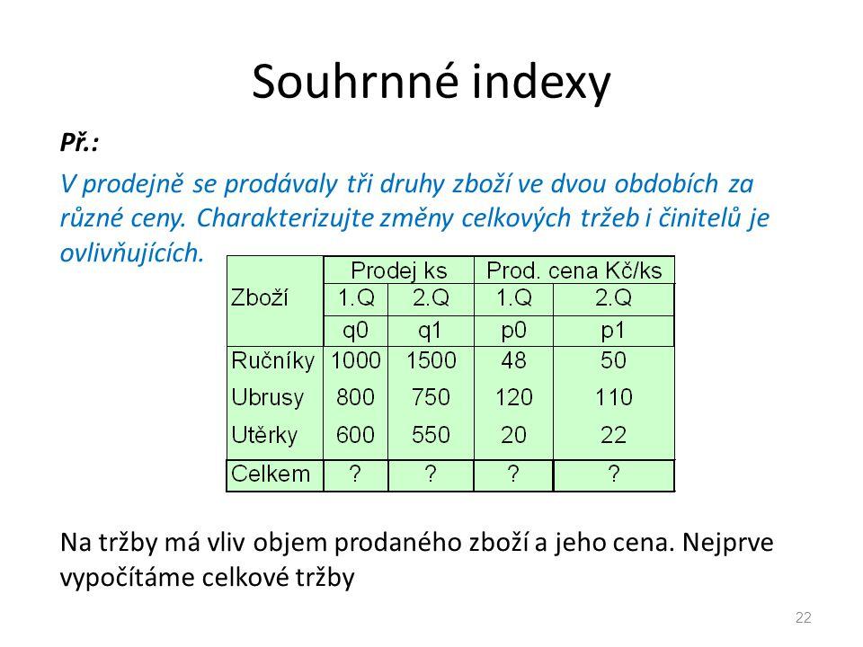 Souhrnné indexy